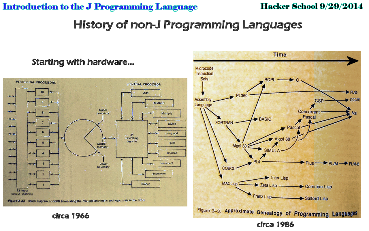 Some history behind non-J programming languages